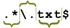 Regular Expressions in AutoHotkey